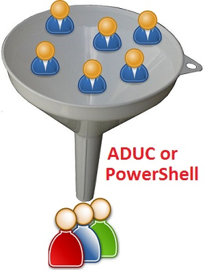 Two ways to add a large number of users to a distribution group: ADUC or PowerShell