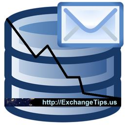 """Header file length is zero"""" when exporting a mailbox – Jay"""