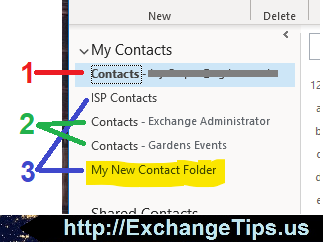Outlook Contact Folders appear as individual nodes in Outlook's navigation pane. 1: Your primary Contact Folder. 2: Primary Contact Folders in other mailboxes that you have configured in Outlook. 3: A user-created Contact Folder to organize a set of contacts separately from the primary Folder.